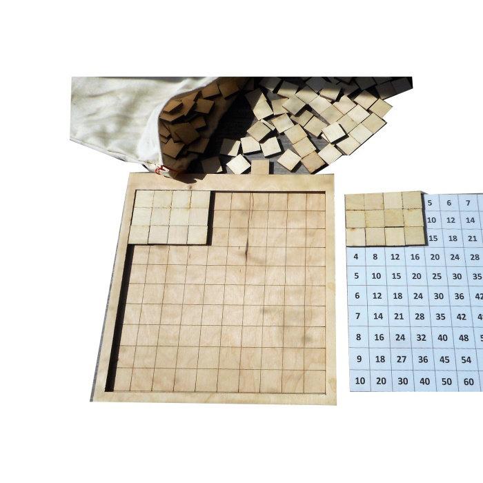 Obrázek Násobící a stovková tabulka