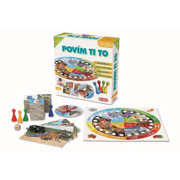 Obrázek POVÍM TI TO - edukativní soubor her