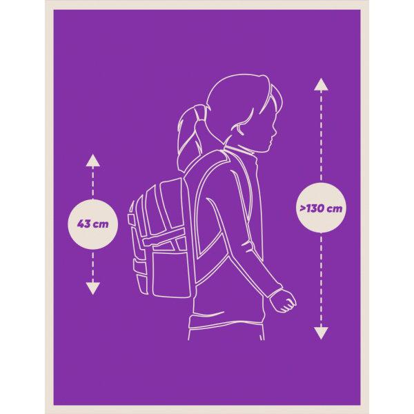 Obrázek SET 3 Skate Mint: batoh, penál, sáček