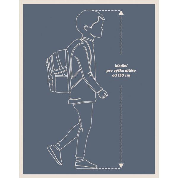 Obrázek Školní batoh Skate Struktury